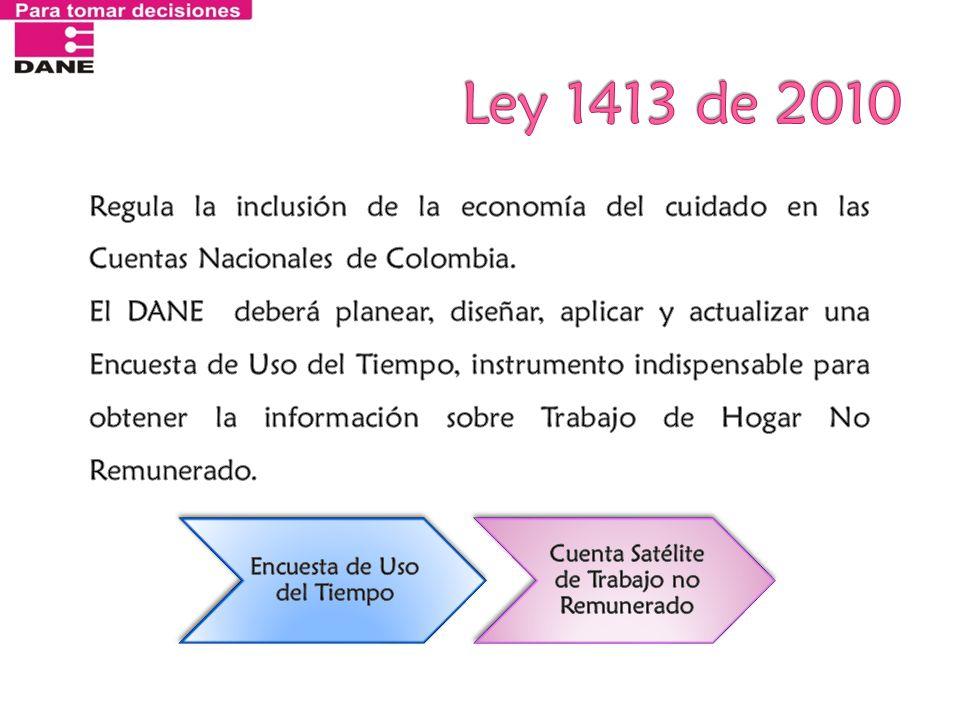 Ley 1413 de 2010 Regula la inclusión de la economía del cuidado en las Cuentas Nacionales de Colombia.