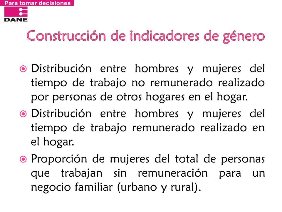 Construcción de indicadores de género