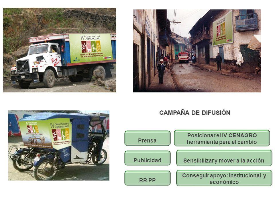 CAMPAÑA DE DIFUSIÓN Prensa. Posicionar el IV CENAGRO herramienta para el cambio. Publicidad. Sensibilizar y mover a la acción.