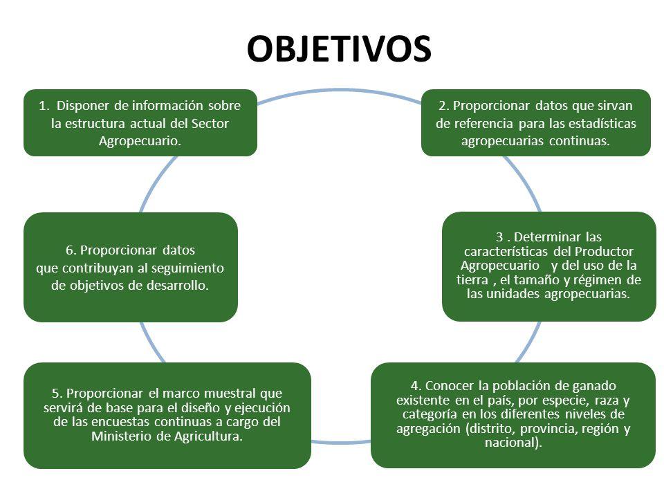 que contribuyan al seguimiento de objetivos de desarrollo.