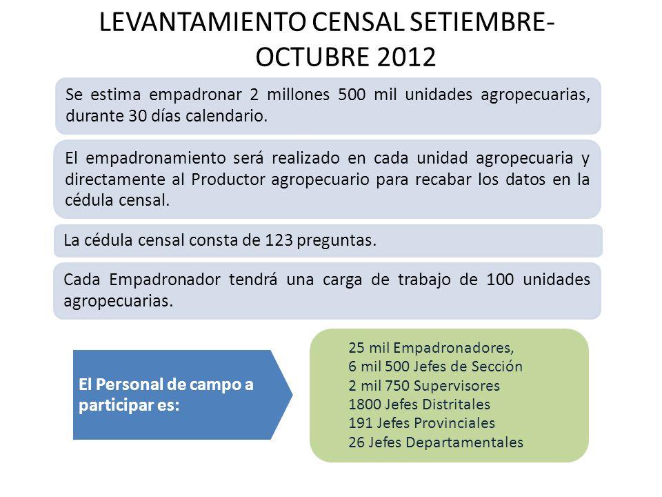 LEVANTAMIENTO CENSAL SETIEMBRE-OCTUBRE 2012