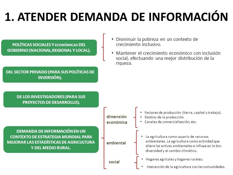1. ATENDER DEMANDA DE INFORMACIÓN
