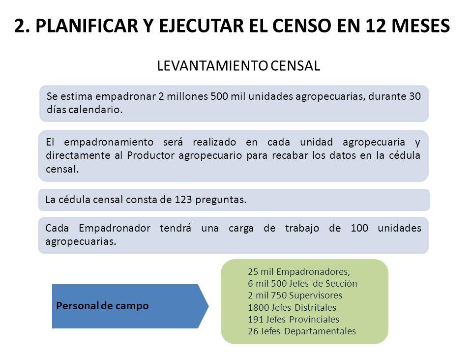 2. PLANIFICAR Y EJECUTAR EL CENSO EN 12 MESES