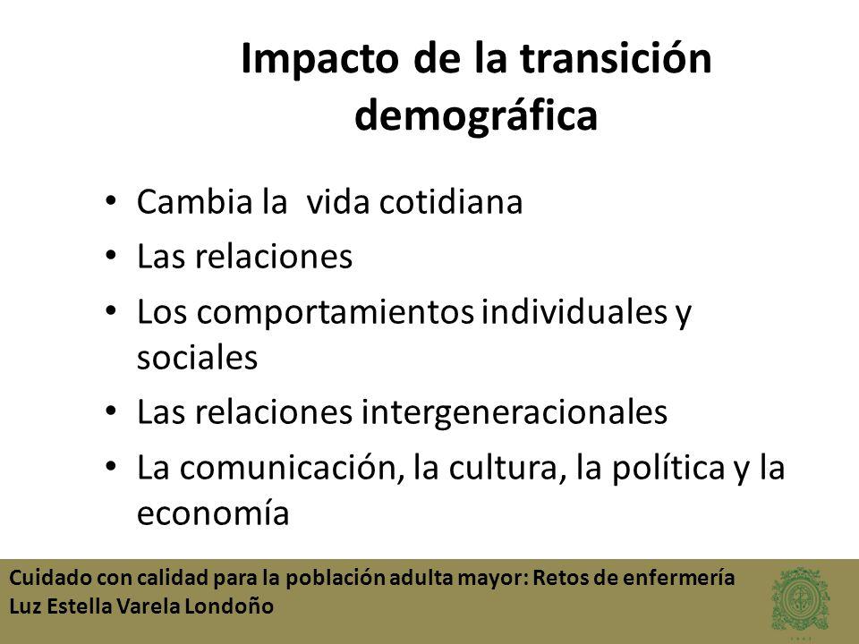 Impacto de la transición demográfica