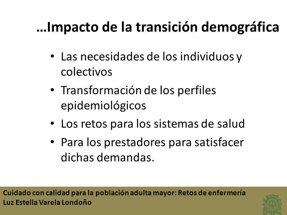 …Impacto de la transición demográfica