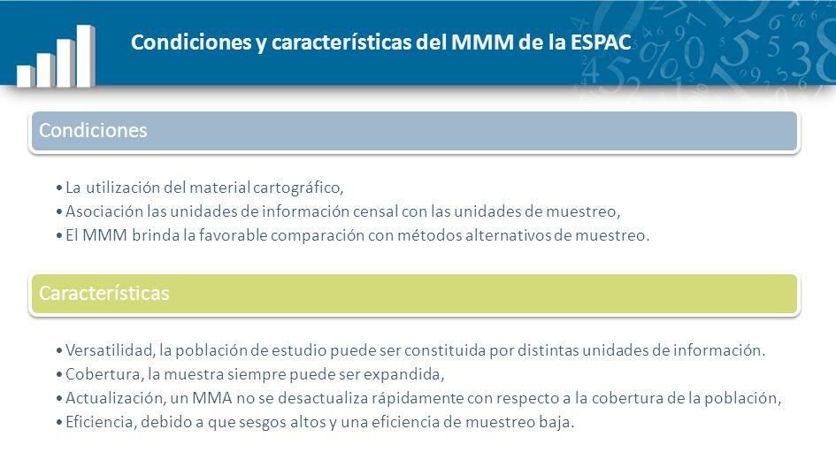 Condiciones y características del MMM de la ESPAC