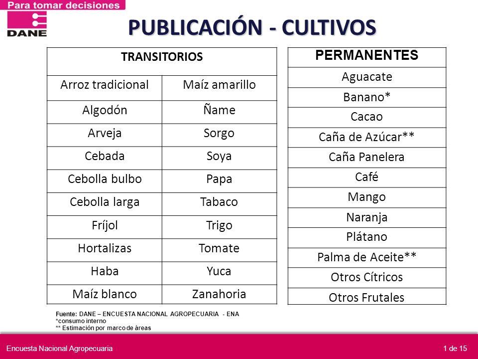 PUBLICACIÓN - CULTIVOS