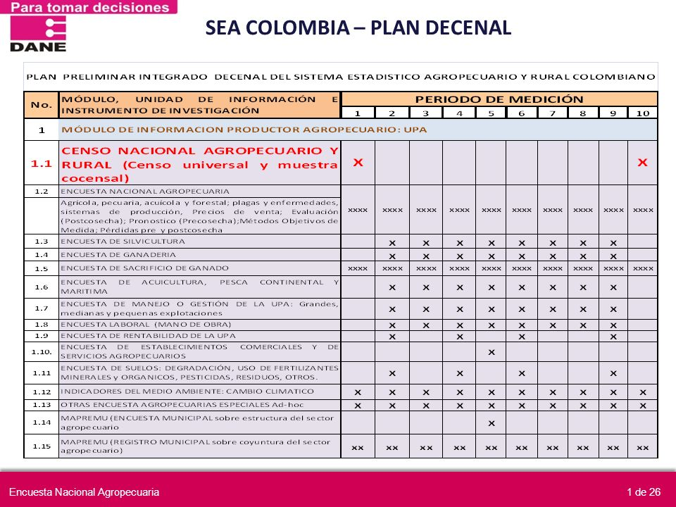SEA COLOMBIA – PLAN DECENAL
