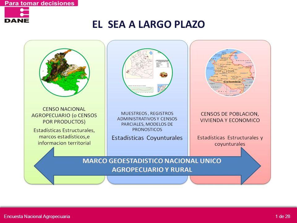 EL SEA A LARGO PLAZO Encuesta Nacional Agropecuaria 1 de 28