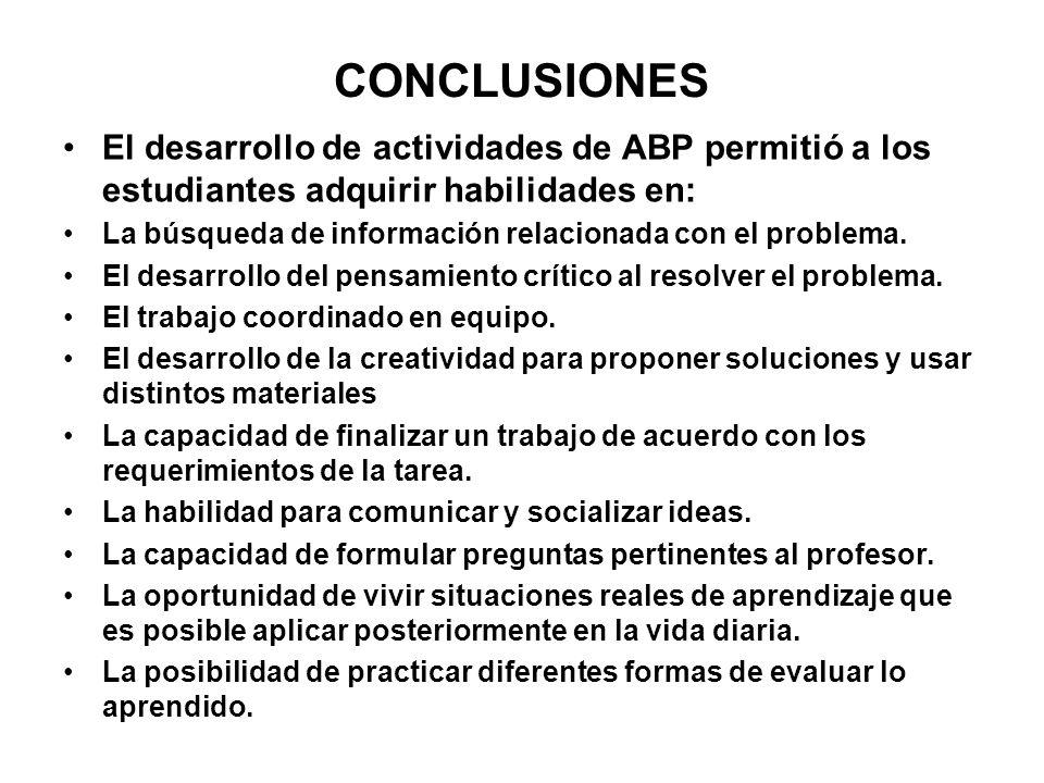 CONCLUSIONES El desarrollo de actividades de ABP permitió a los estudiantes adquirir habilidades en: