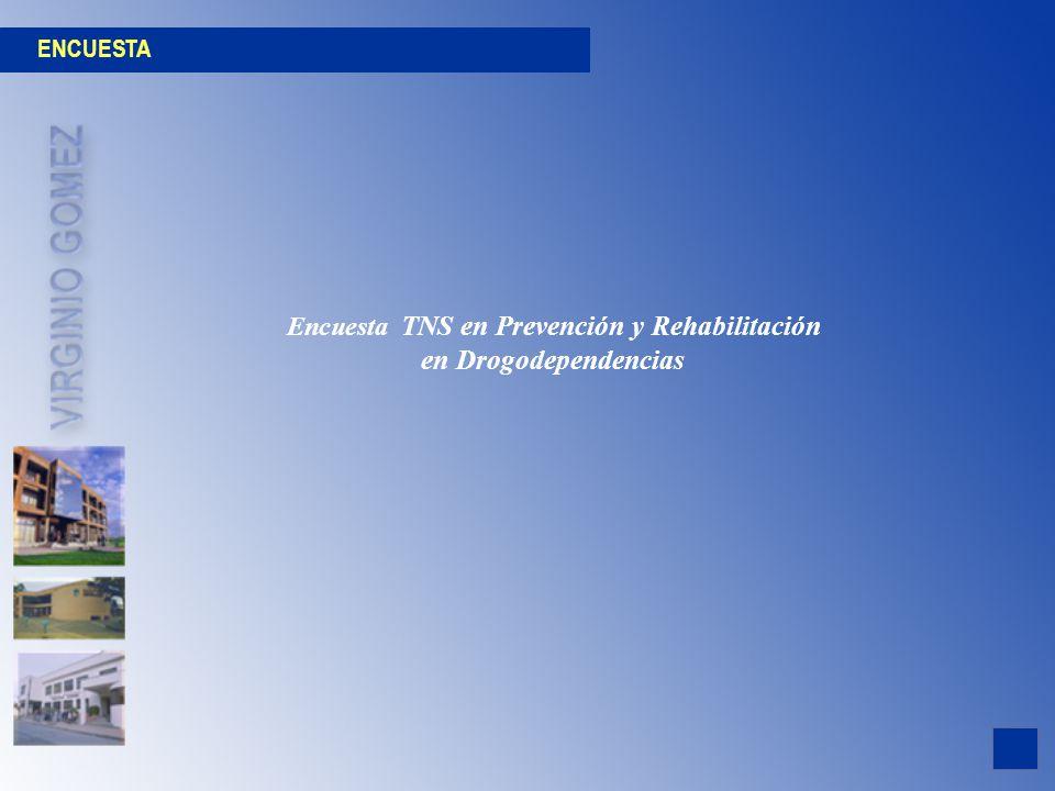 Encuesta TNS en Prevención y Rehabilitación