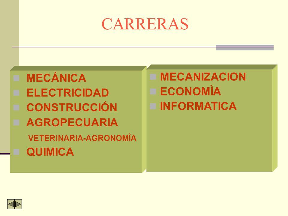 CARRERAS MECANIZACION MECÁNICA ECONOMÌA ELECTRICIDAD INFORMATICA