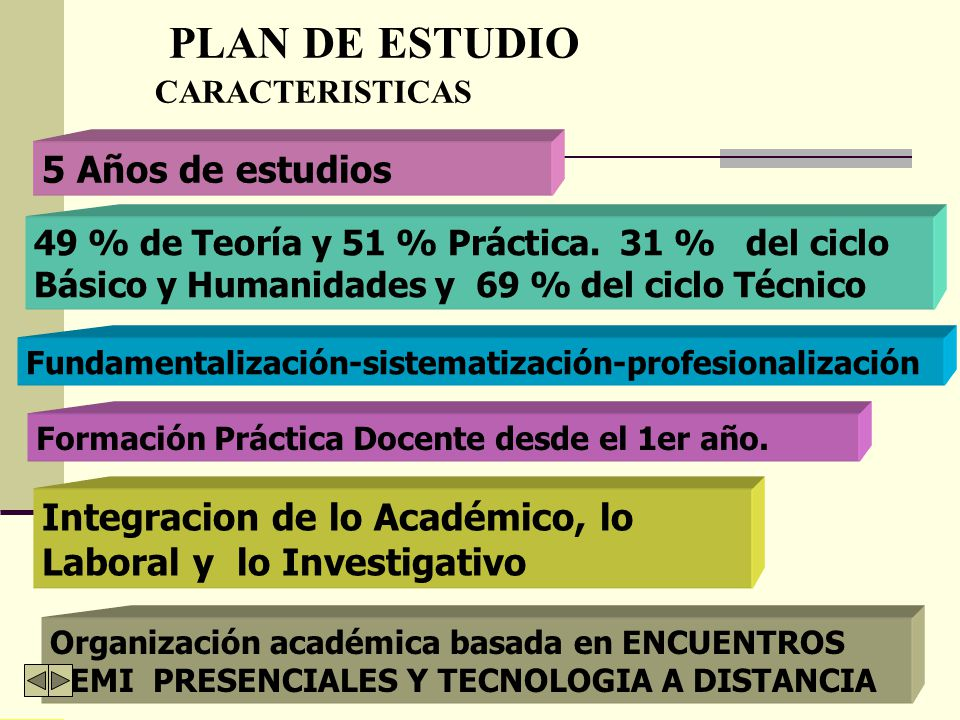 PLAN DE ESTUDIO CARACTERISTICAS