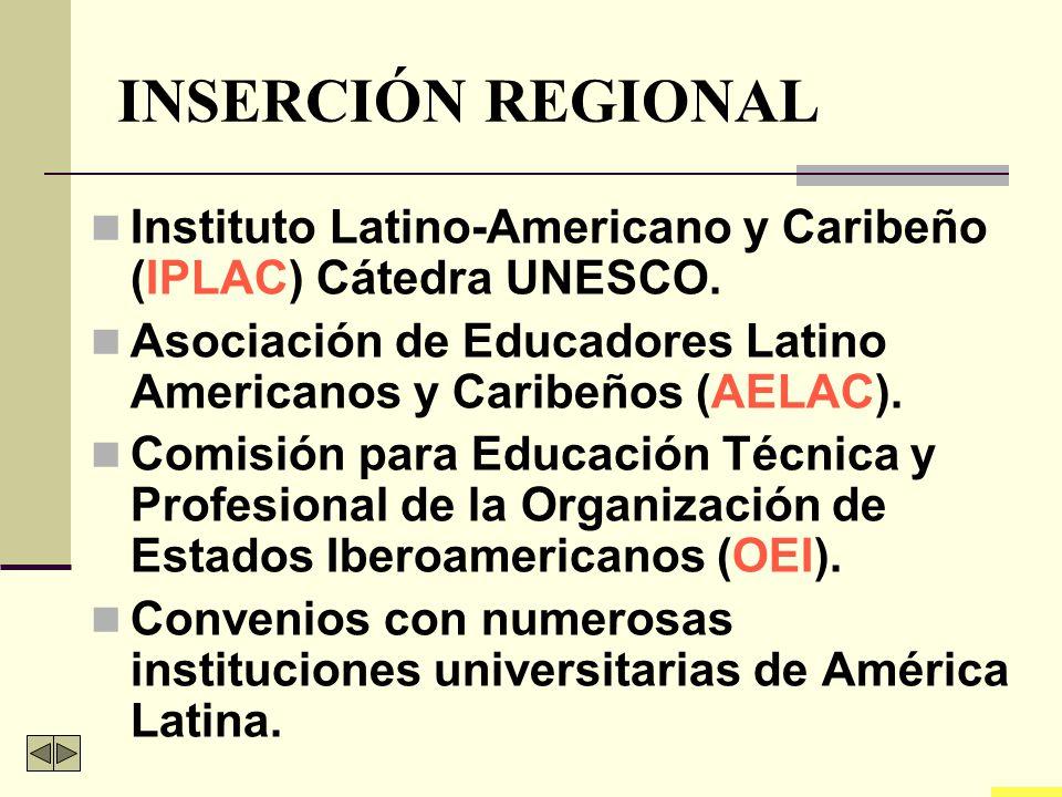 INSERCIÓN REGIONAL Instituto Latino-Americano y Caribeño (IPLAC) Cátedra UNESCO. Asociación de Educadores Latino Americanos y Caribeños (AELAC).