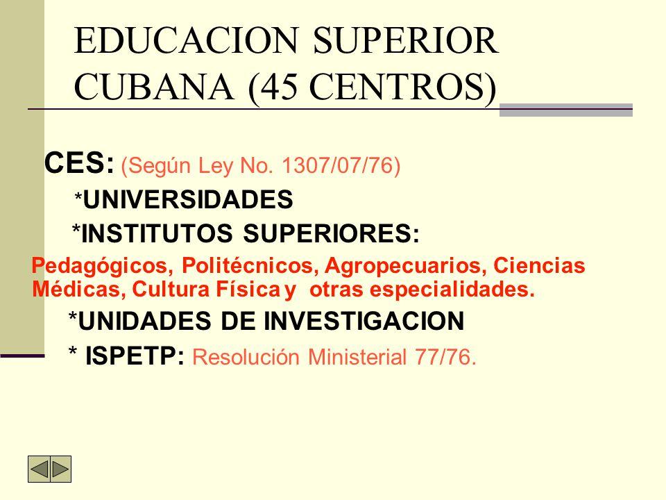 EDUCACION SUPERIOR CUBANA (45 CENTROS)