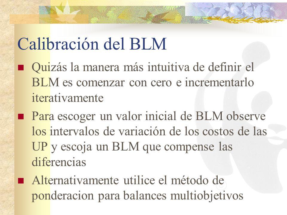 Calibración del BLM Quizás la manera más intuitiva de definir el BLM es comenzar con cero e incrementarlo iterativamente.