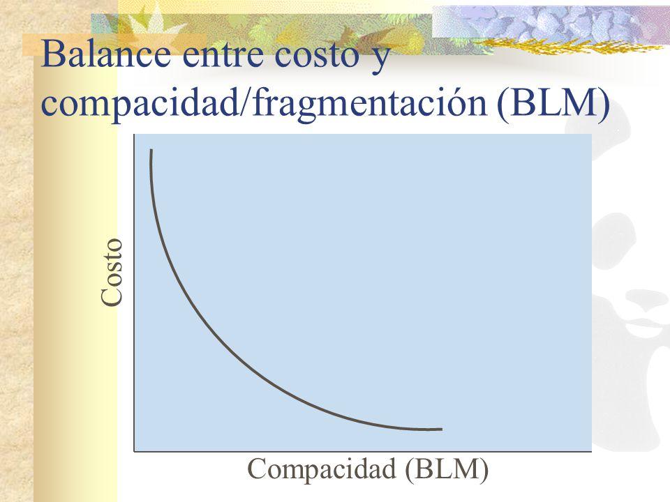 Balance entre costo y compacidad/fragmentación (BLM)