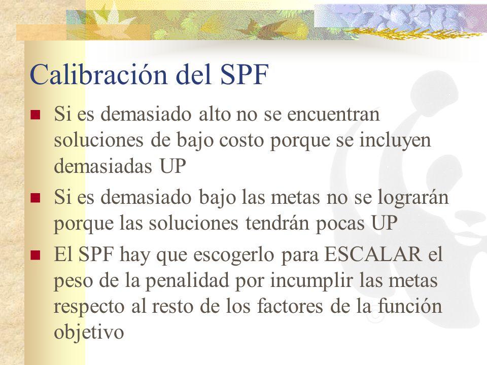 Calibración del SPF Si es demasiado alto no se encuentran soluciones de bajo costo porque se incluyen demasiadas UP.