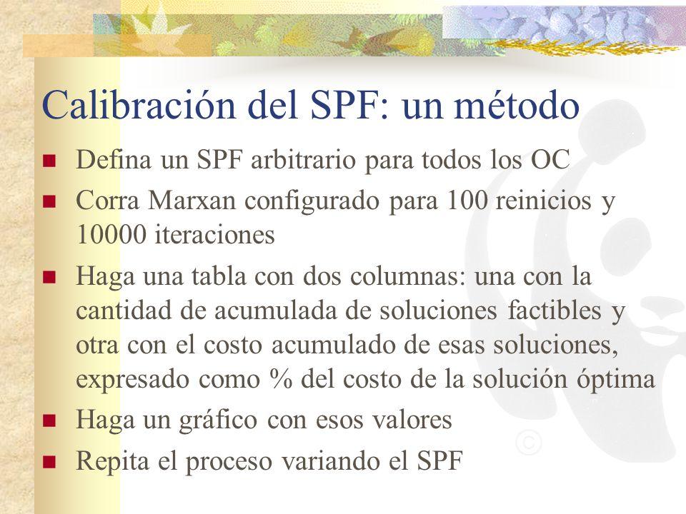 Calibración del SPF: un método