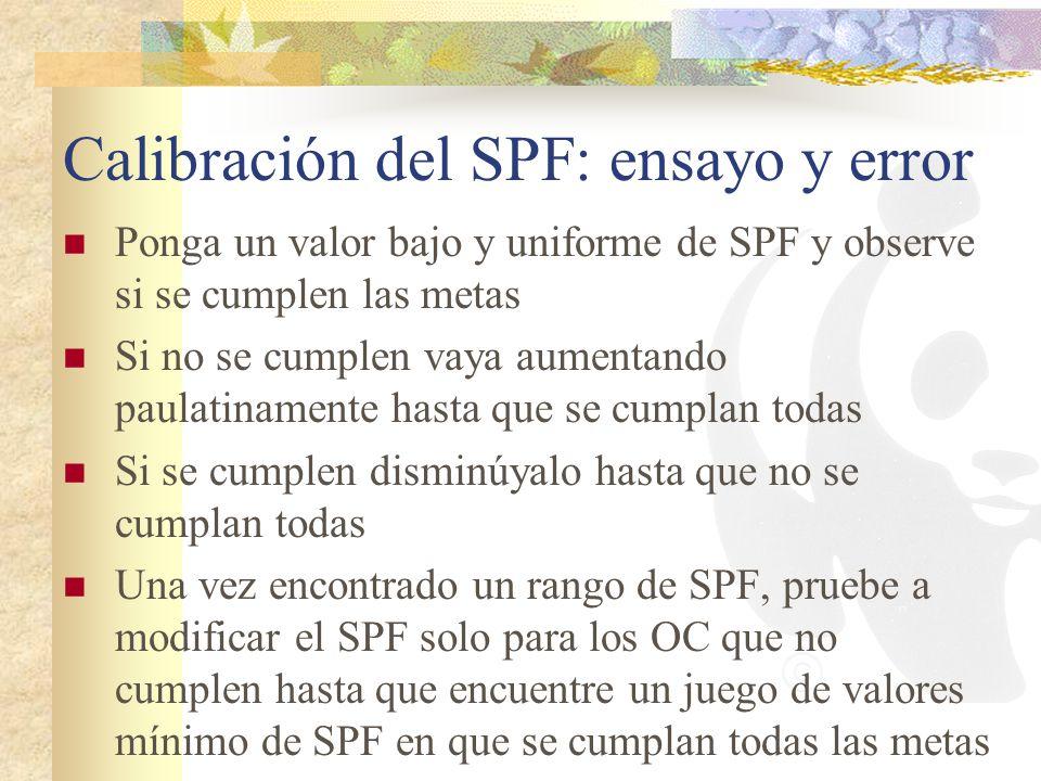 Calibración del SPF: ensayo y error