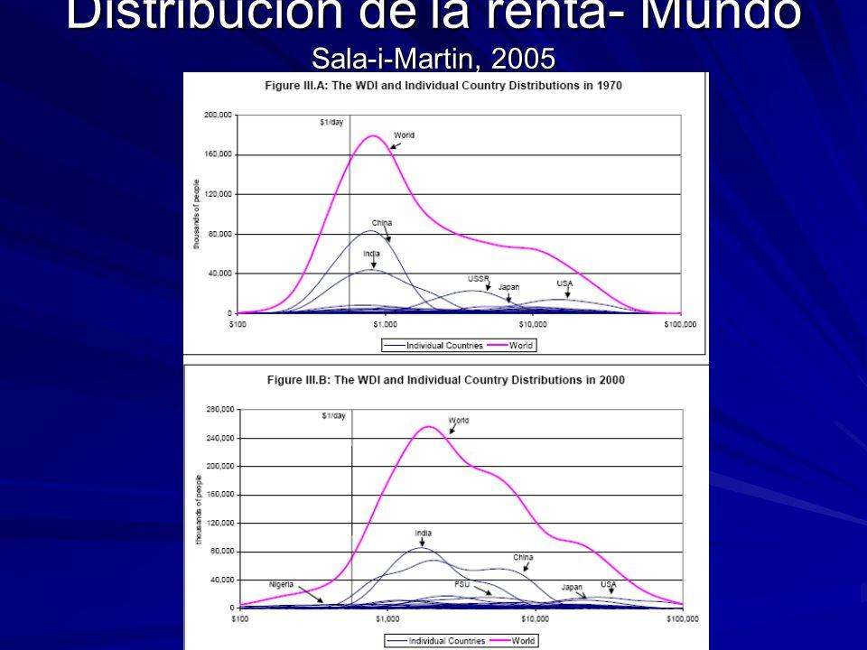 Distribución de la renta- Mundo Sala-i-Martin, 2005