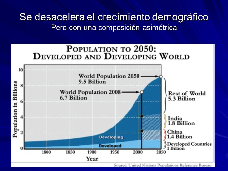 Se desacelera el crecimiento demográfico Pero con una composición asimétrica