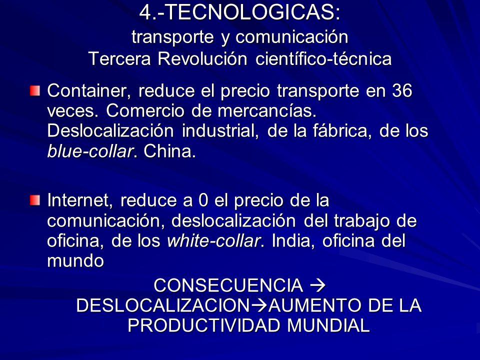 CONSECUENCIA  DESLOCALIZACIONAUMENTO DE LA PRODUCTIVIDAD MUNDIAL