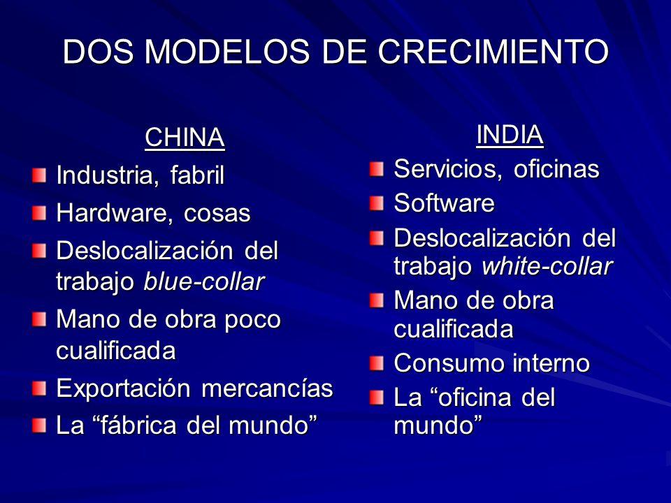 DOS MODELOS DE CRECIMIENTO