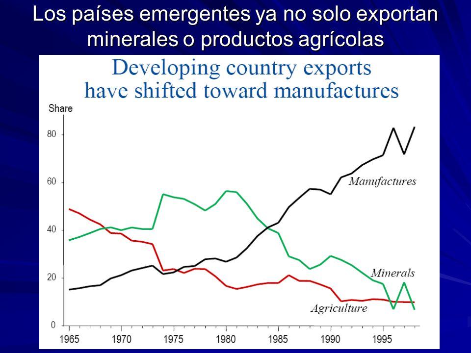 Los países emergentes ya no solo exportan minerales o productos agrícolas