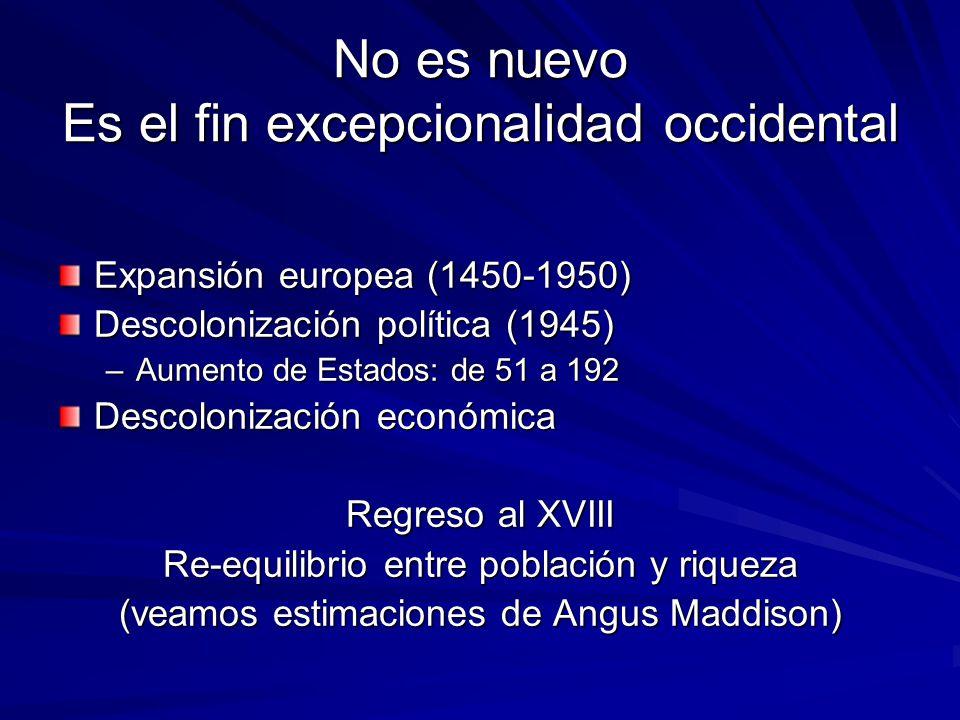 No es nuevo Es el fin excepcionalidad occidental