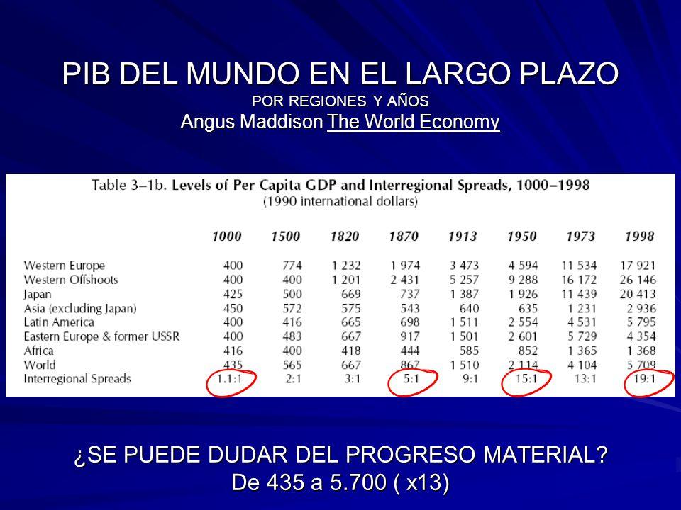 PIB DEL MUNDO EN EL LARGO PLAZO POR REGIONES Y AÑOS Angus Maddison The World Economy ¿SE PUEDE DUDAR DEL PROGRESO MATERIAL.