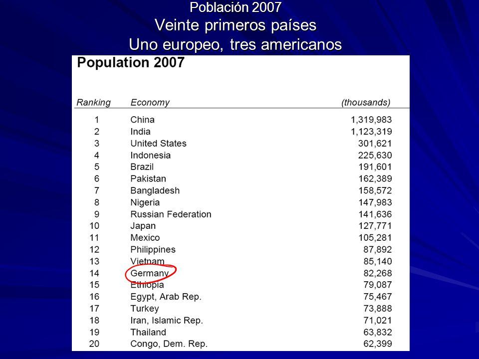 Población 2007 Veinte primeros países Uno europeo, tres americanos