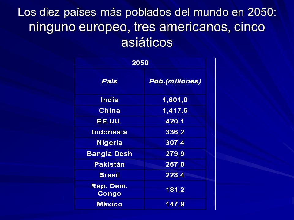 Los diez países más poblados del mundo en 2050: ninguno europeo, tres americanos, cinco asiáticos