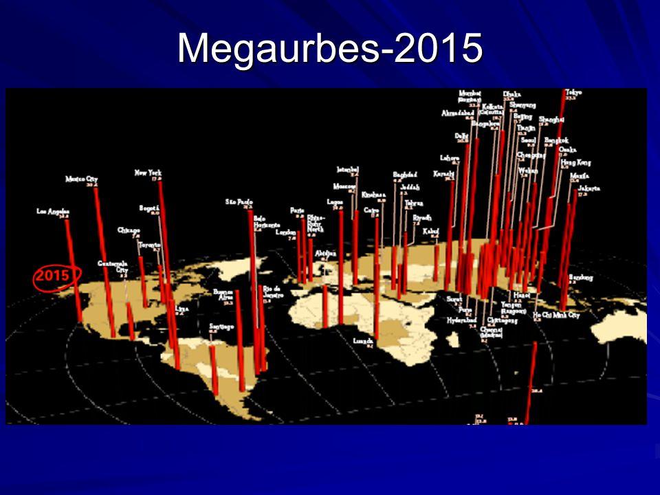 Megaurbes-2015