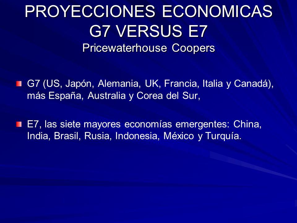 PROYECCIONES ECONOMICAS G7 VERSUS E7 Pricewaterhouse Coopers