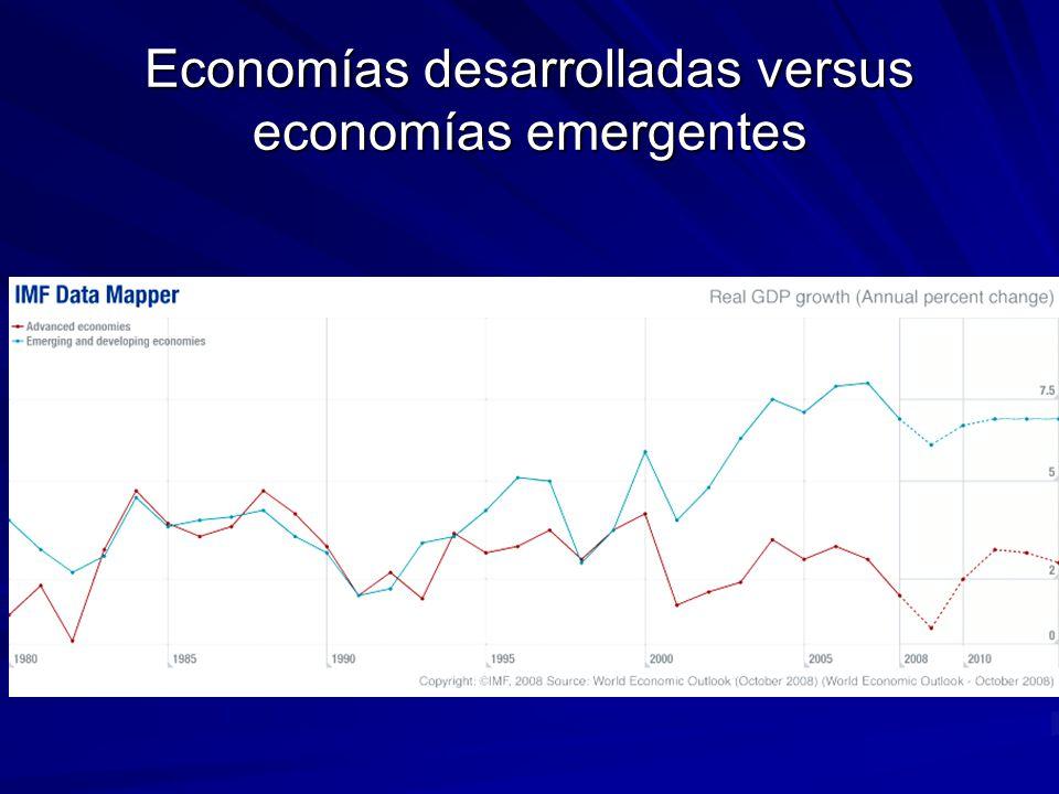 Economías desarrolladas versus economías emergentes