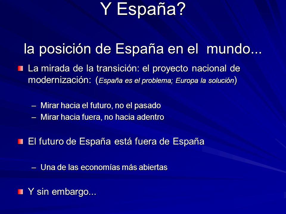 Y España la posición de España en el mundo...
