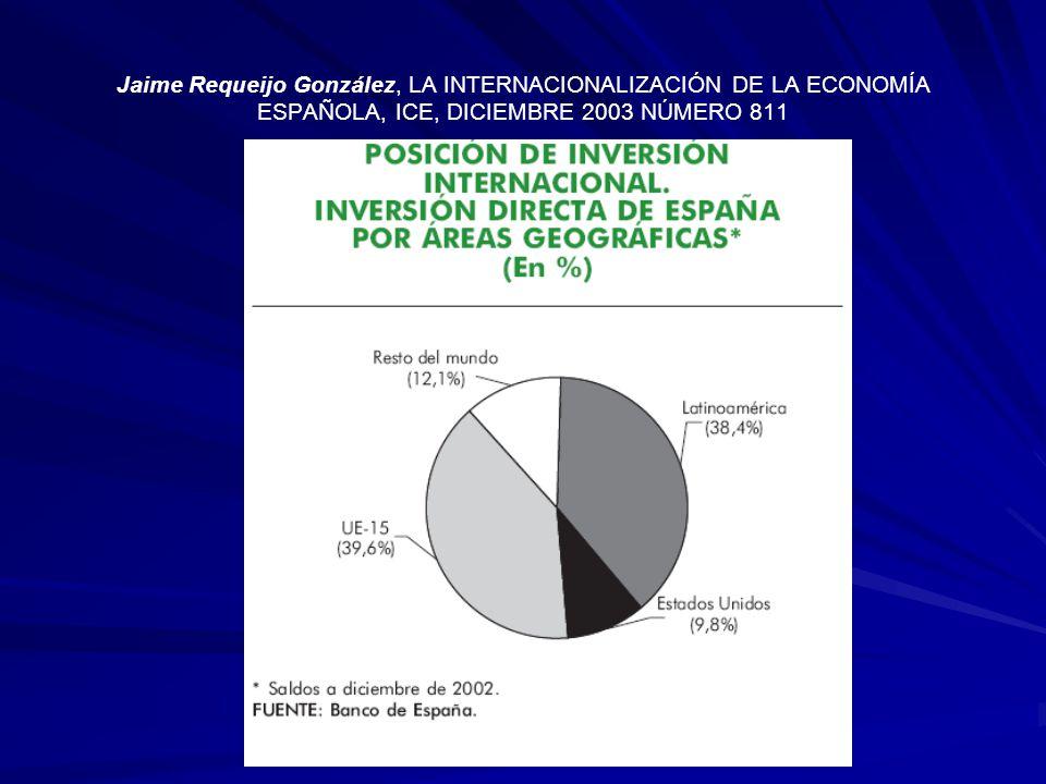 Jaime Requeijo González, LA INTERNACIONALIZACIÓN DE LA ECONOMÍA ESPAÑOLA, ICE, DICIEMBRE 2003 NÚMERO 811