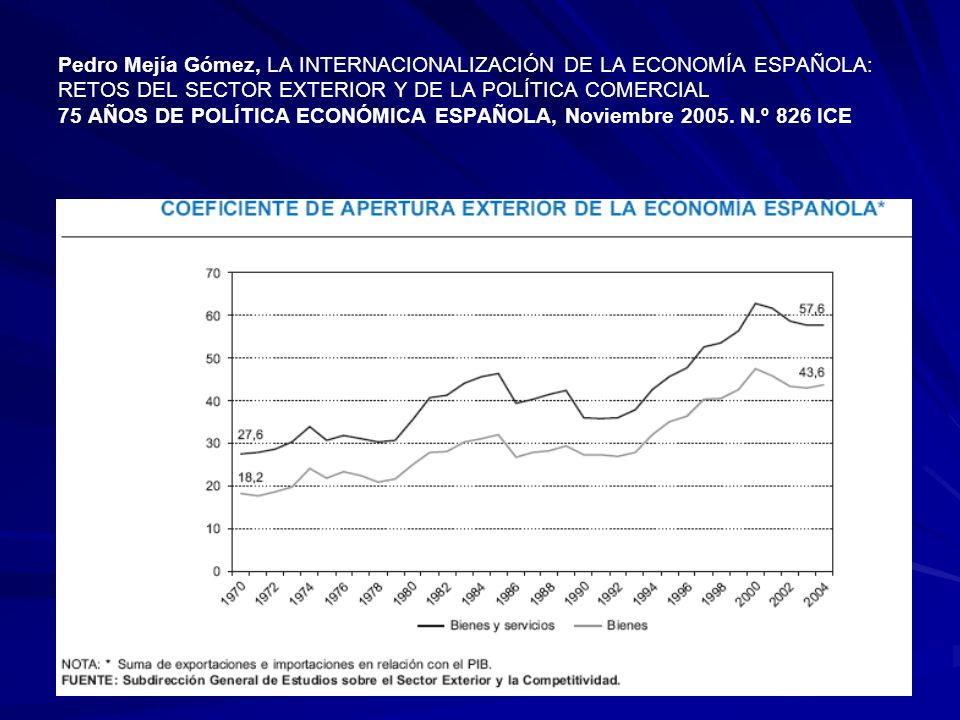 Pedro Mejía Gómez, LA INTERNACIONALIZACIÓN DE LA ECONOMÍA ESPAÑOLA: RETOS DEL SECTOR EXTERIOR Y DE LA POLÍTICA COMERCIAL 75 AÑOS DE POLÍTICA ECONÓMICA ESPAÑOLA, Noviembre 2005.