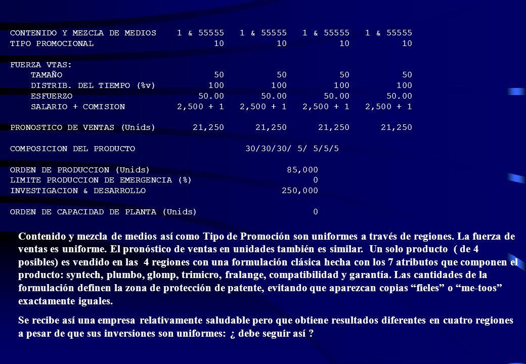 CONTENIDO Y MEZCLA DE MEDIOS 1 & 55555 1 & 55555 1 & 55555 1 & 55555