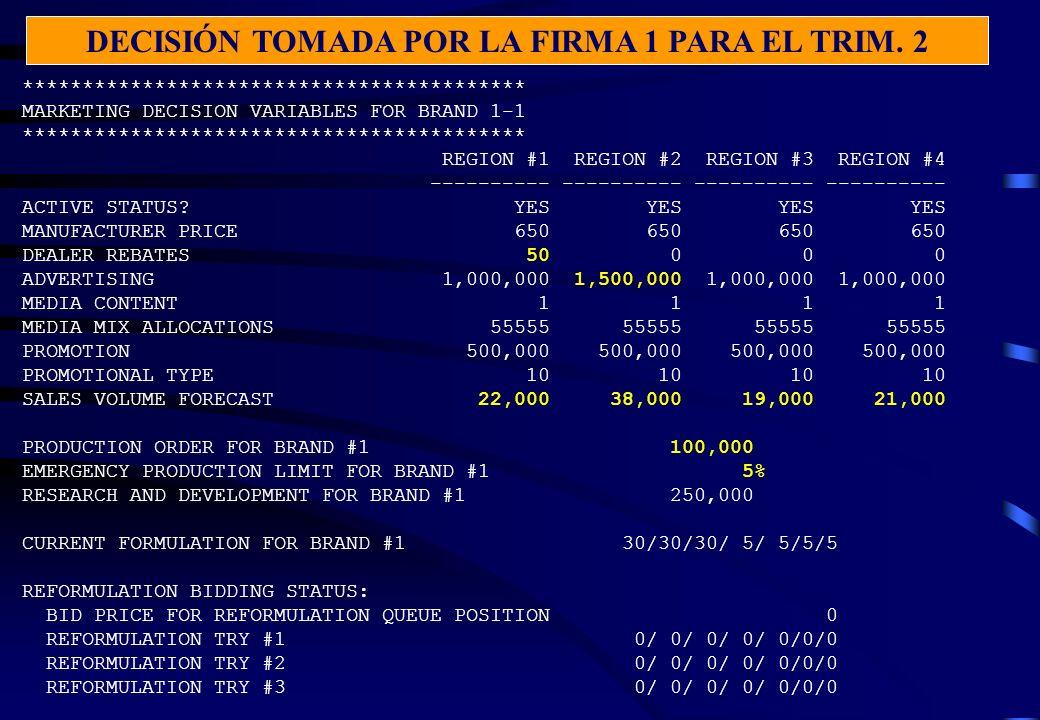 DECISIÓN TOMADA POR LA FIRMA 1 PARA EL TRIM. 2