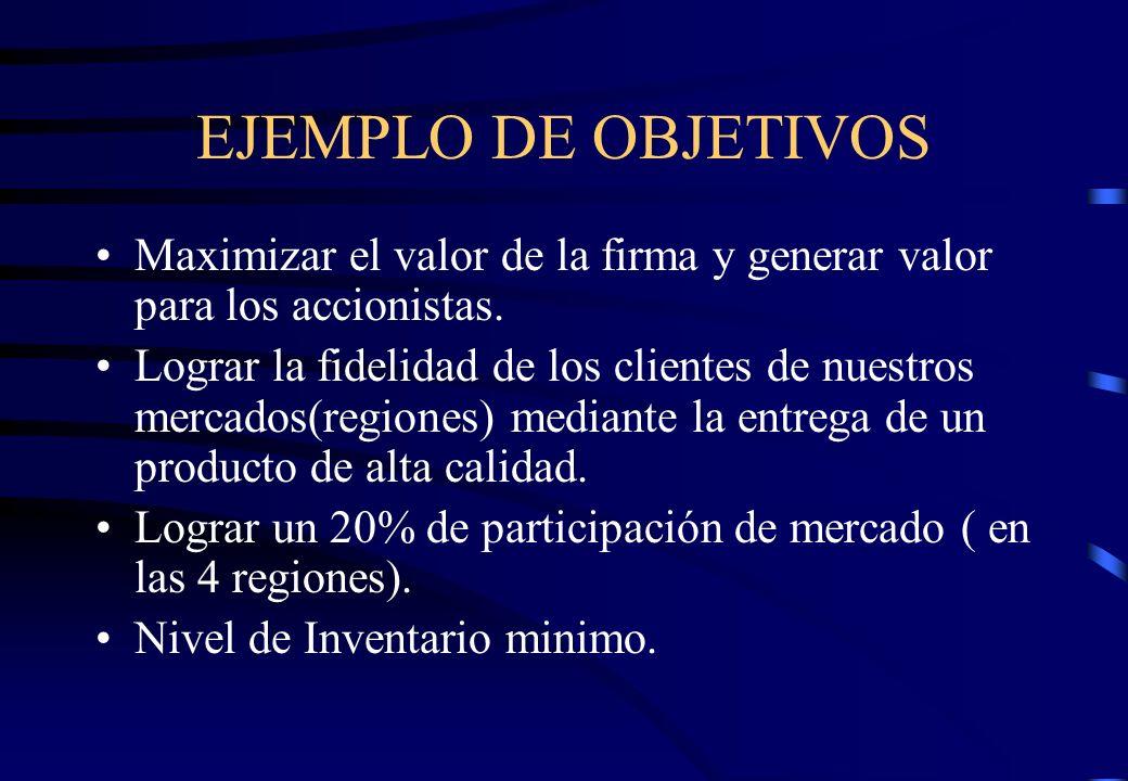 EJEMPLO DE OBJETIVOS Maximizar el valor de la firma y generar valor para los accionistas.