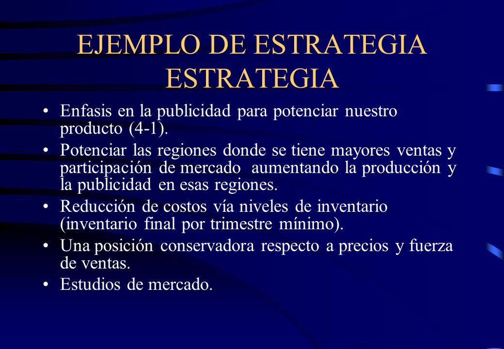 EJEMPLO DE ESTRATEGIA ESTRATEGIA