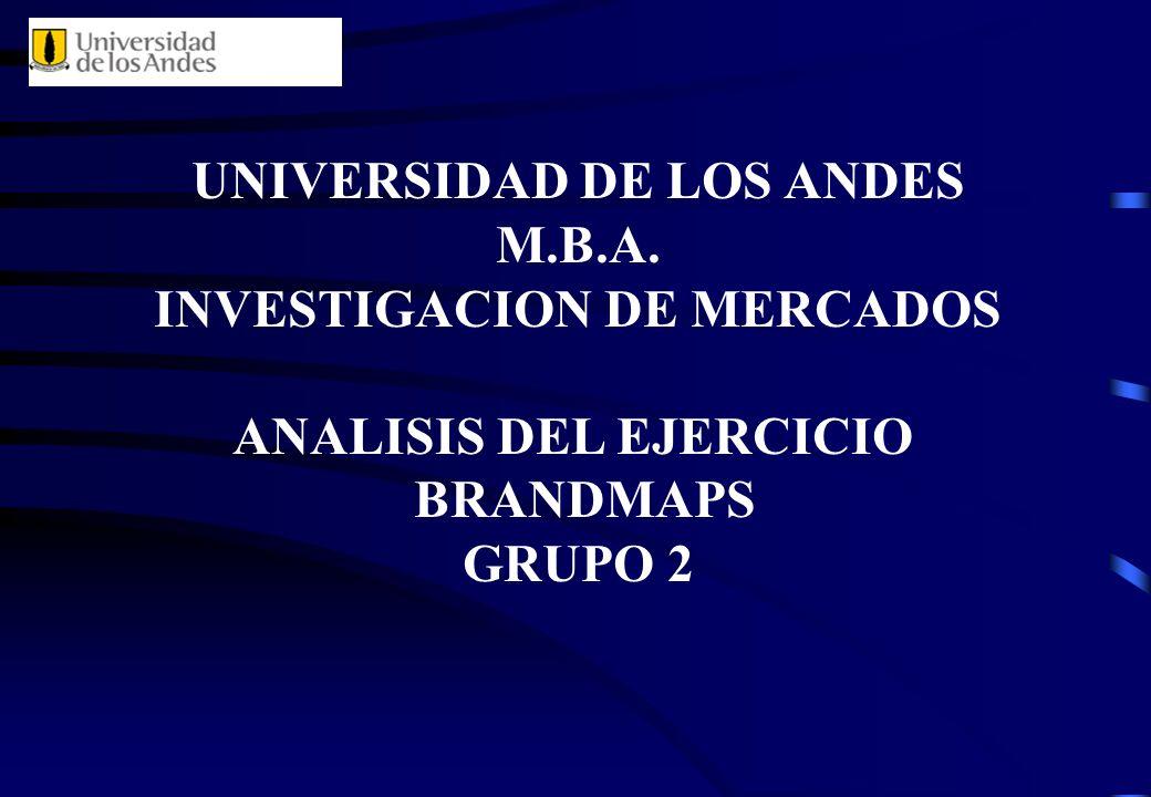 UNIVERSIDAD DE LOS ANDES M.B.A. INVESTIGACION DE MERCADOS