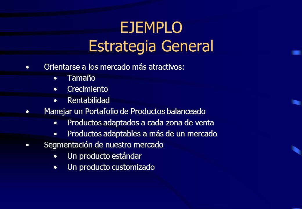 EJEMPLO Estrategia General