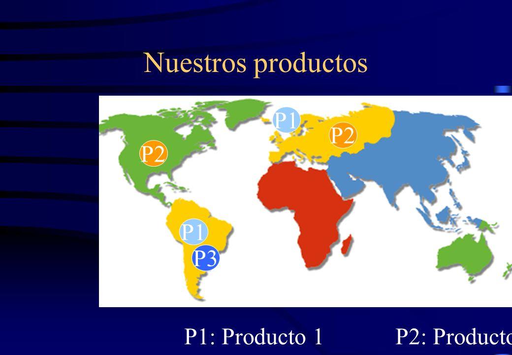 Nuestros productos P1 P2 P2 P1 P3 P1: Producto 1 P2: Producto 2
