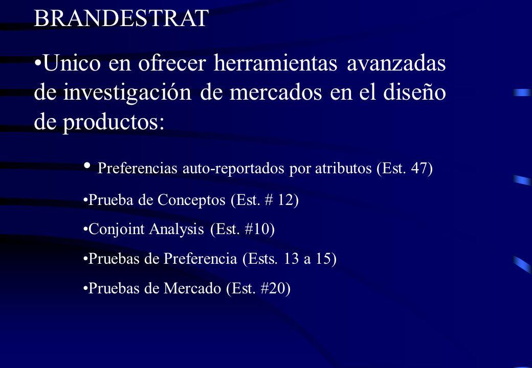 Preferencias auto-reportados por atributos (Est. 47)