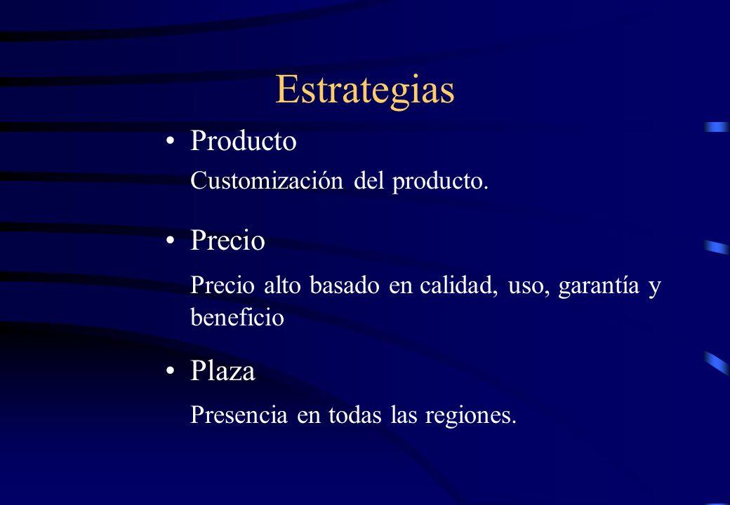 Estrategias Producto Precio