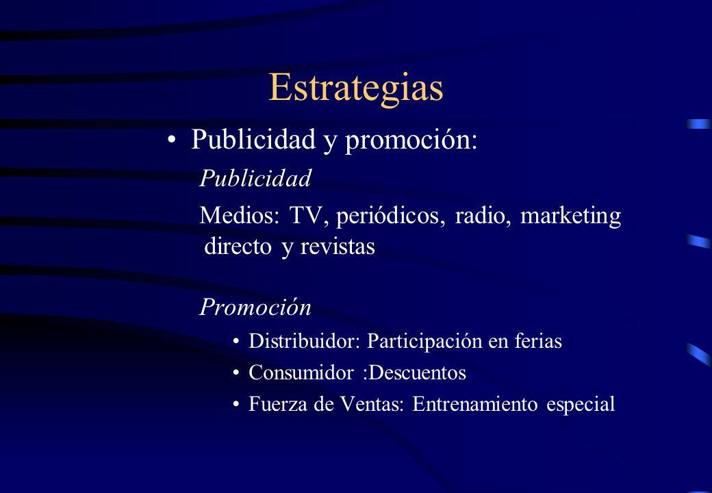Estrategias Publicidad y promoción: Publicidad
