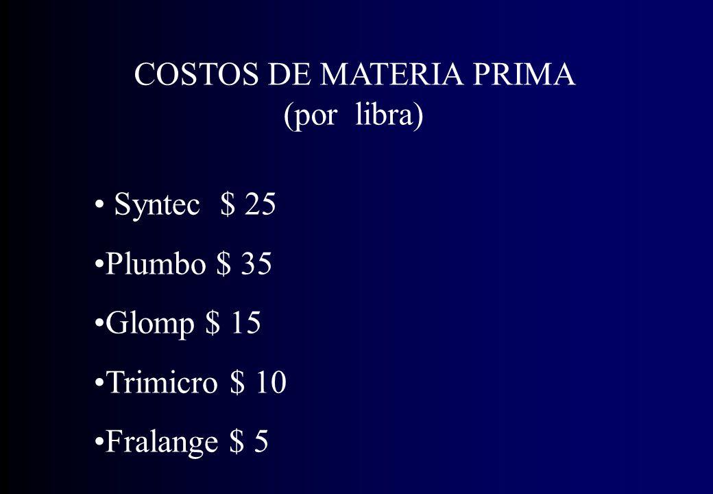 COSTOS DE MATERIA PRIMA (por libra)